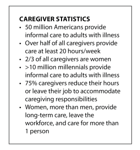 Caregiver Statistics