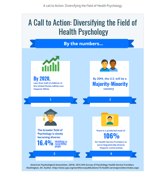 call for action infographic