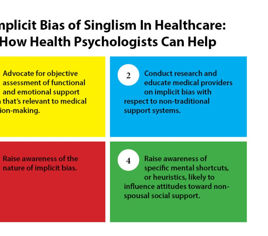 infographic about simplicit bias of singleism in healthcare
