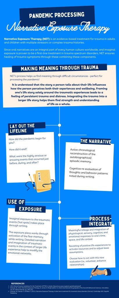 THP NET Infographic